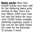 Dance party - Sunday Star-Times, 24 December 2000